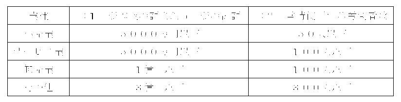 f:id:mesoscopic:20170513035143p:plain