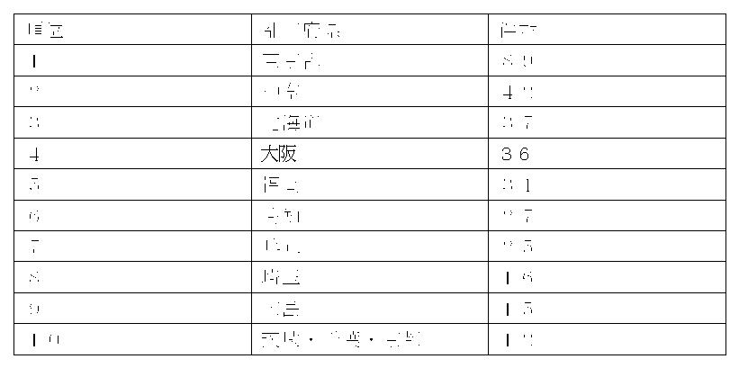 f:id:mesoscopic:20170701060551p:plain