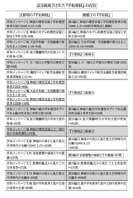 f:id:messiah-ken-jp:20170720090734p:plain