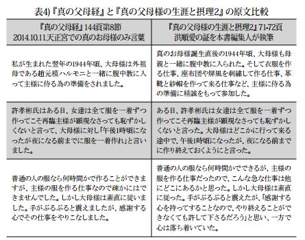 f:id:messiah-ken-jp:20170731052809p:plain