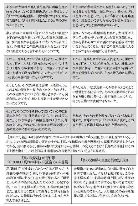 f:id:messiah-ken-jp:20170731052818p:plain