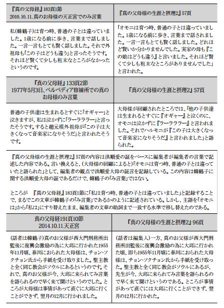 f:id:messiah-ken-jp:20170731052828p:plain