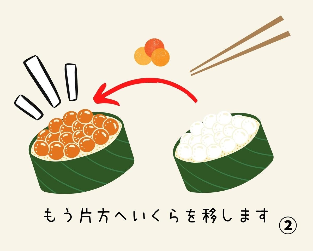 4コマ漫画 食べ方(寿司編)②