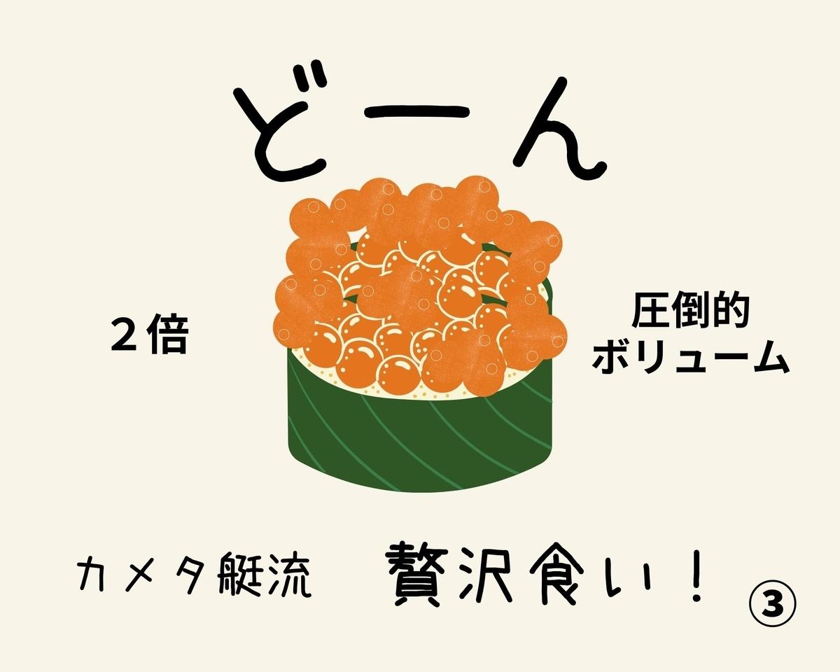 4コマ漫画 食べ方(寿司編)③