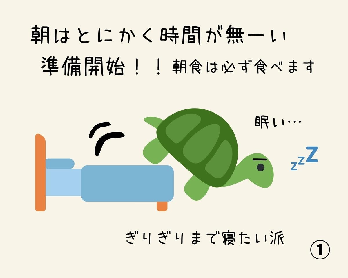 4コマ漫画 カメタ艇の朝食(社会人編)①