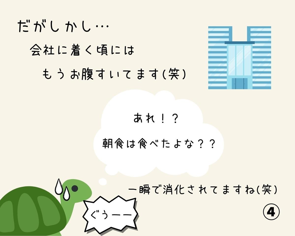 4コマ漫画 カメタ艇の朝食(社会人編)④