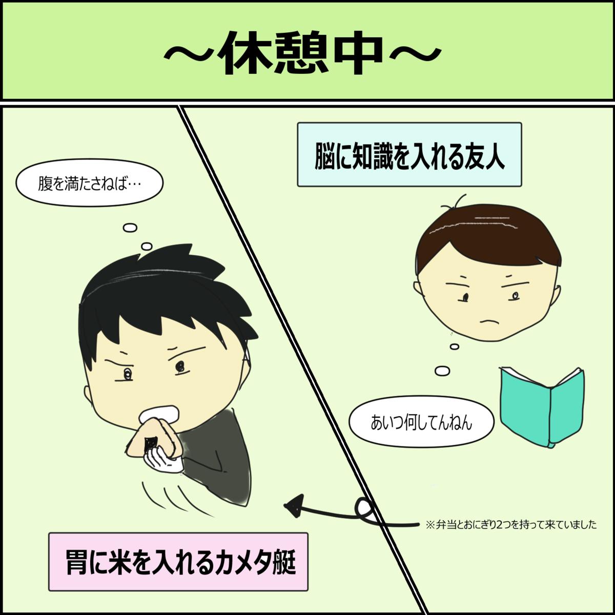 日常漫画 高校生時代~テスト編~③