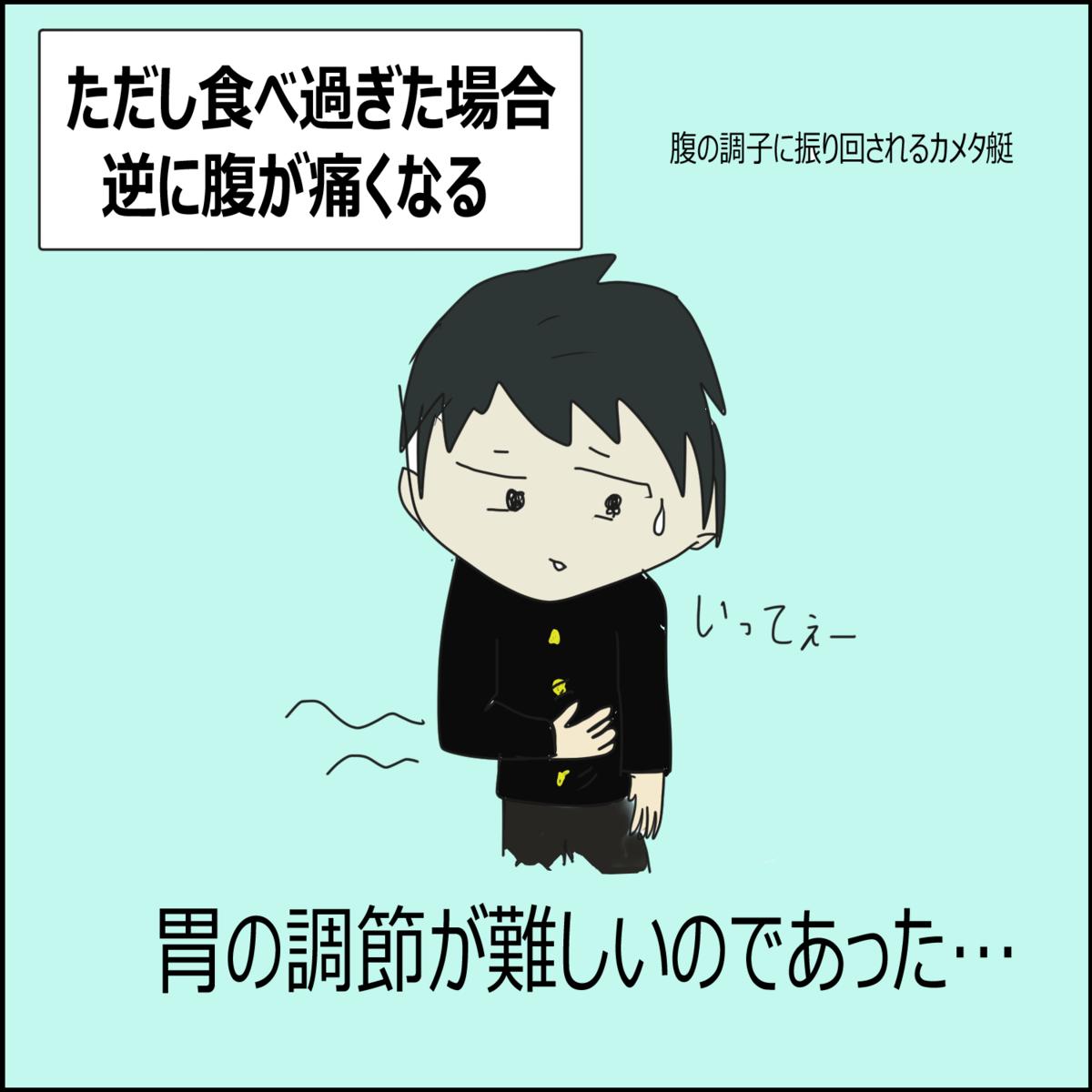 日常漫画 高校生時代~テスト編~⑤