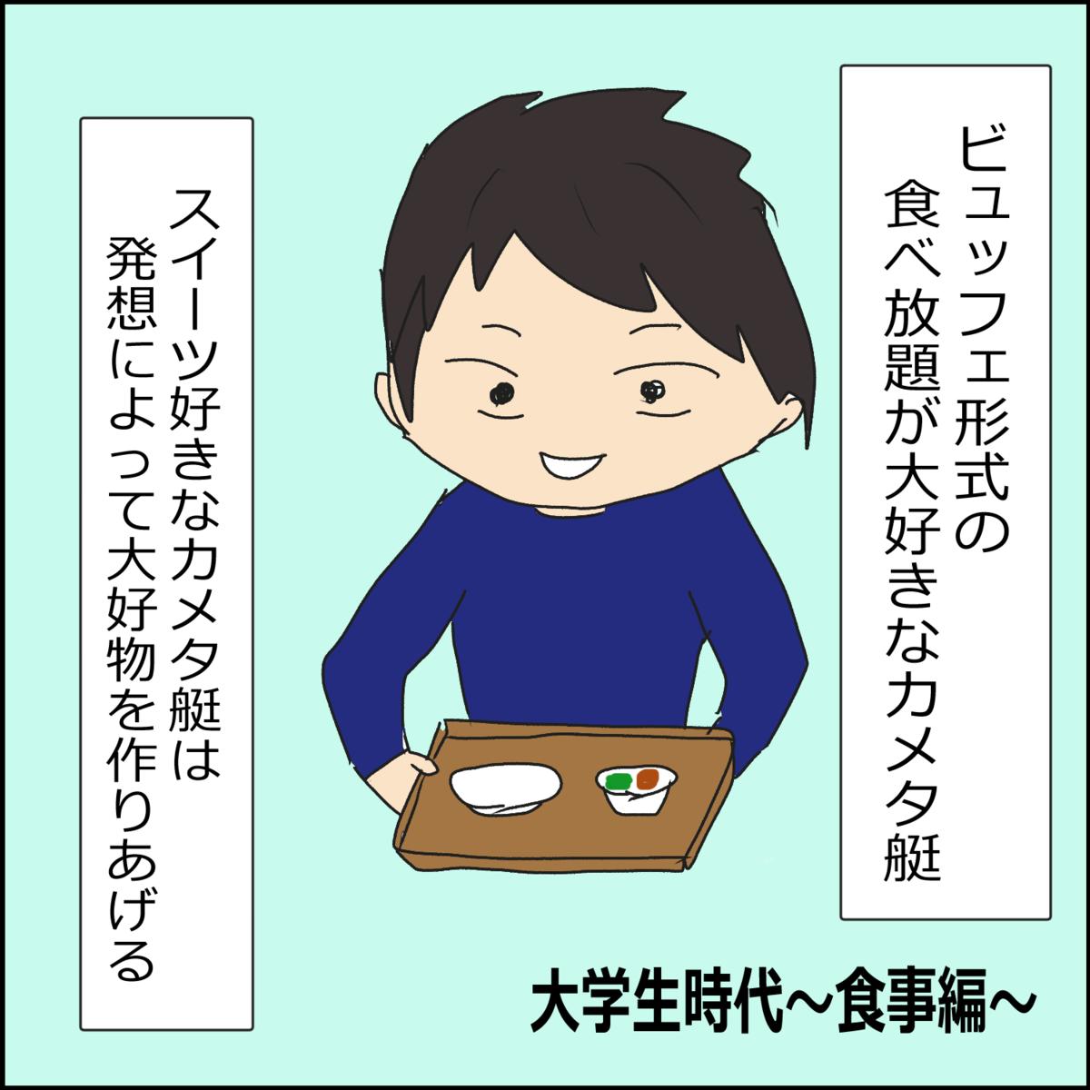 日常漫画 大学生時代~食事編~①