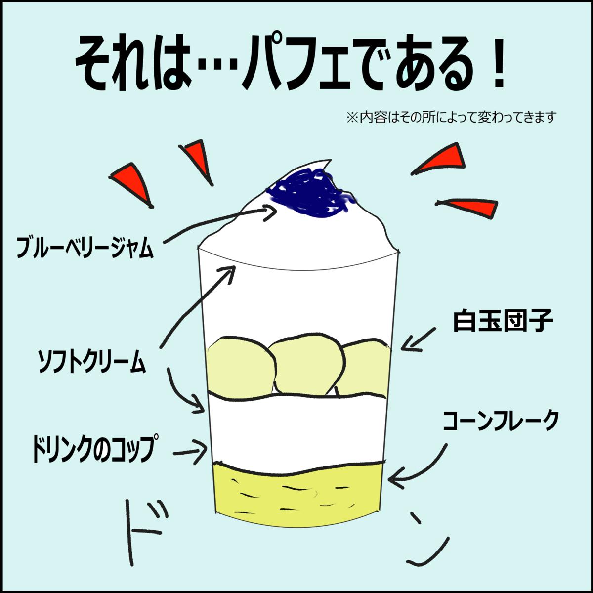 日常漫画 大学生時代~食事編~②
