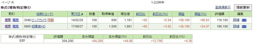 f:id:metalsaboten:20210109110233j:plain