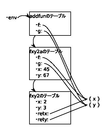 f:id:metanest:20150130135053p:image