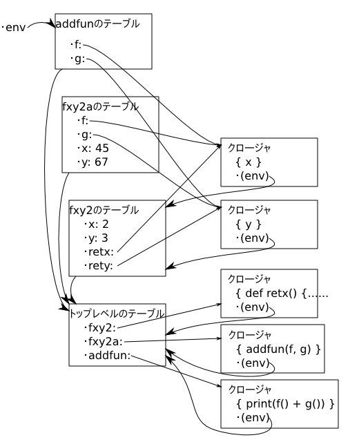 f:id:metanest:20150130135115p:image