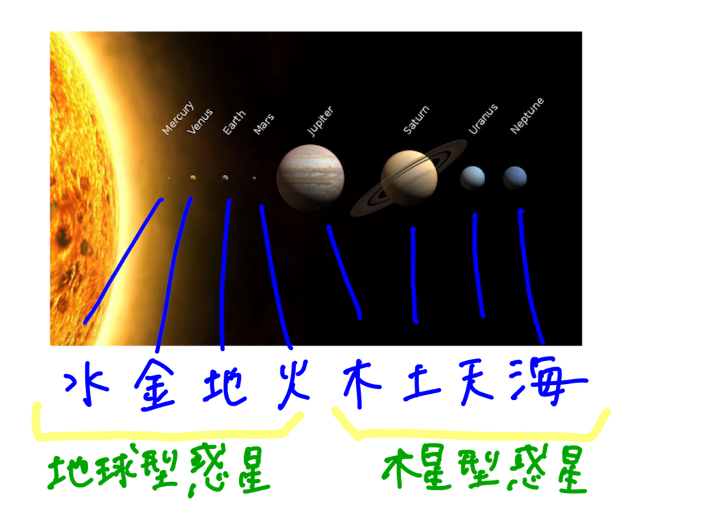 f:id:meteorolo:20180829002032p:image