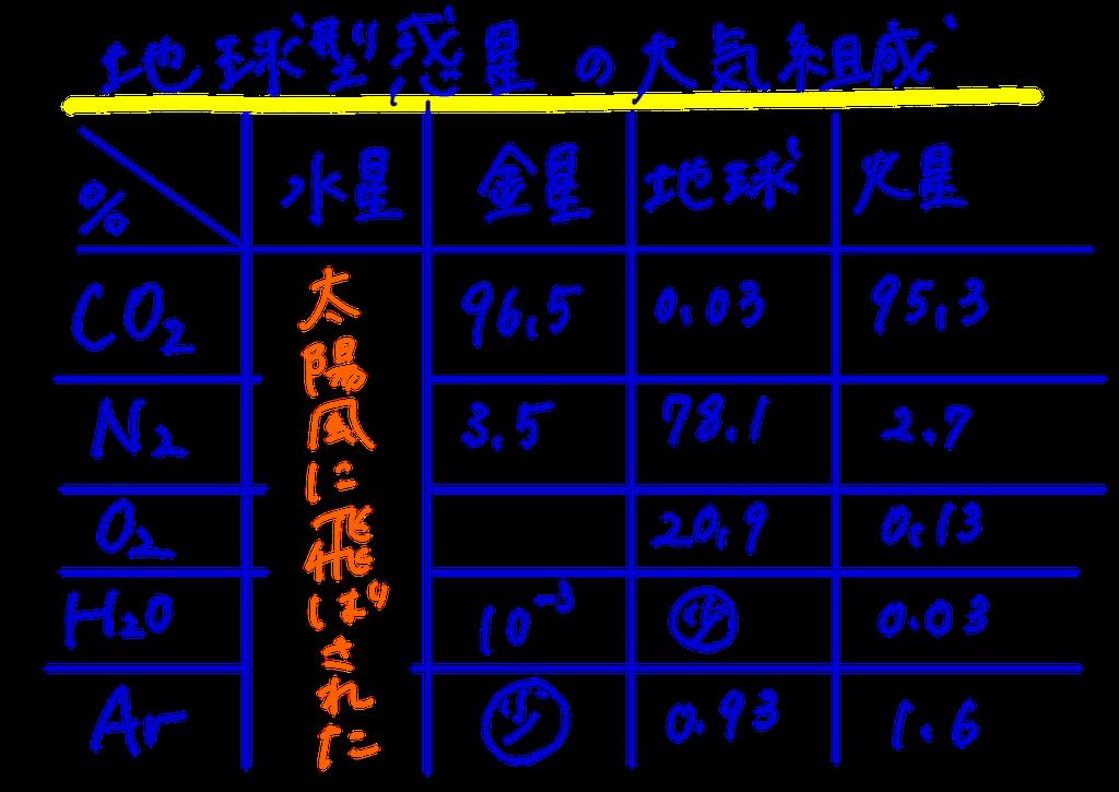 f:id:meteorolo:20180829222501p:image