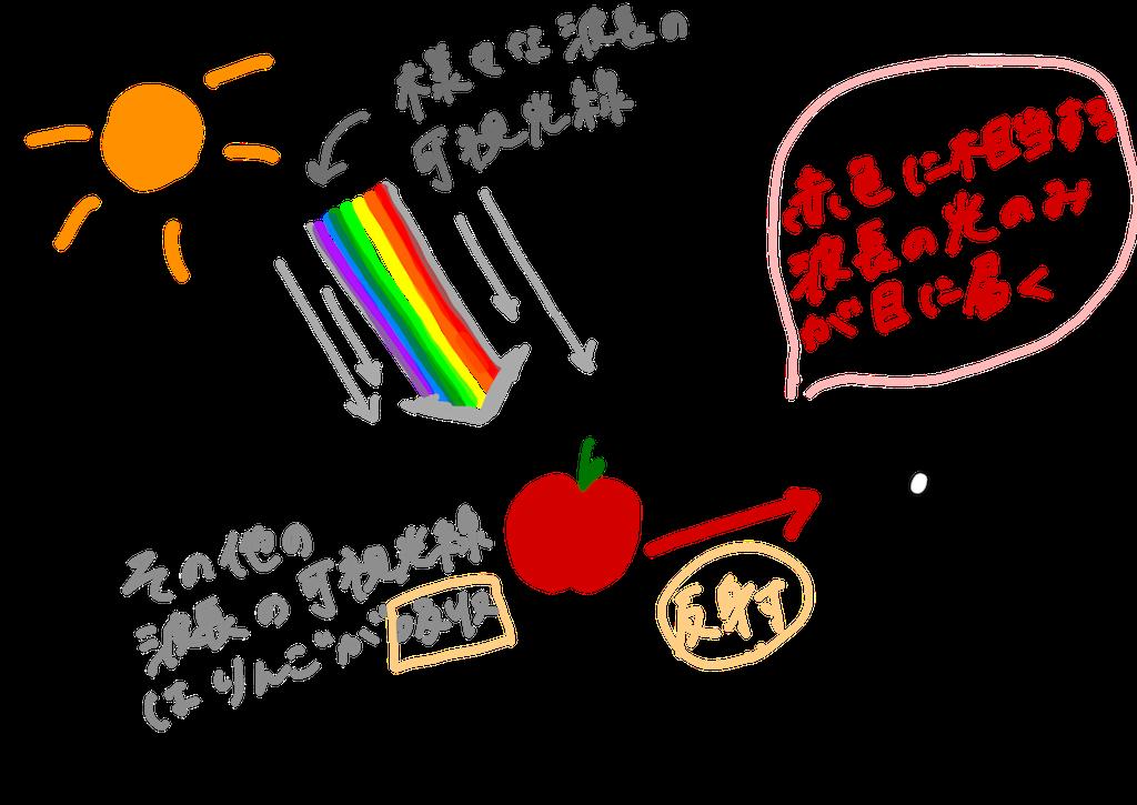 f:id:meteorolo:20180829222506p:image