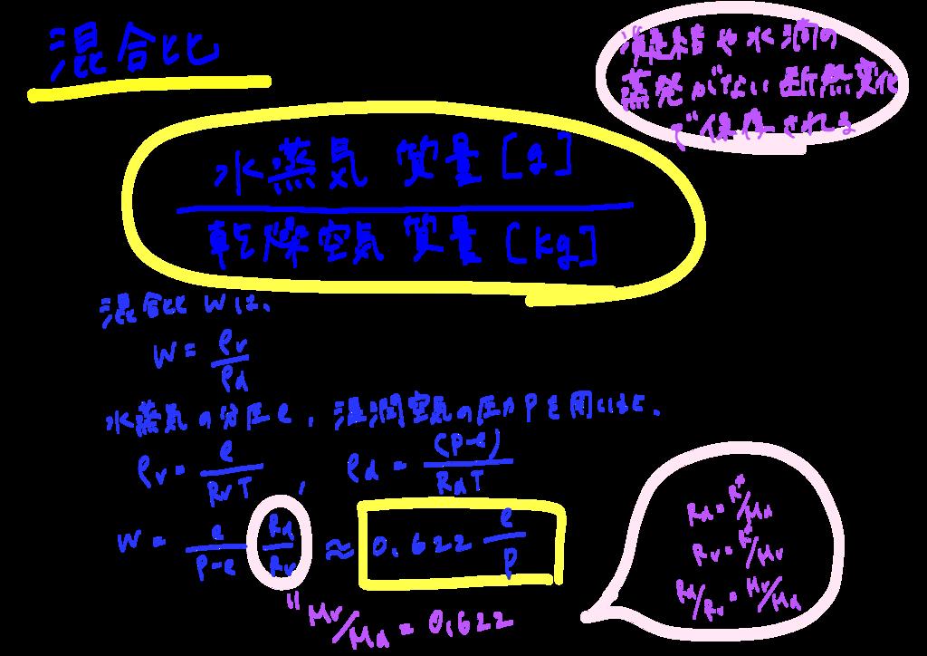 f:id:meteorolo:20180929131621p:plain