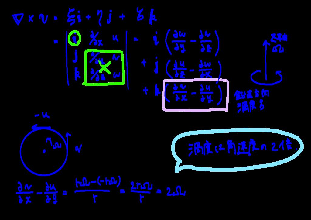 f:id:meteorolo:20181125132648p:plain