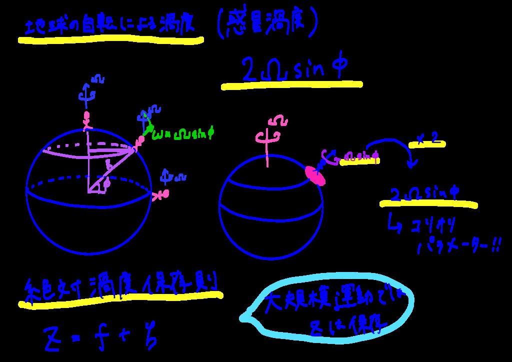 f:id:meteorolo:20181125133521p:plain