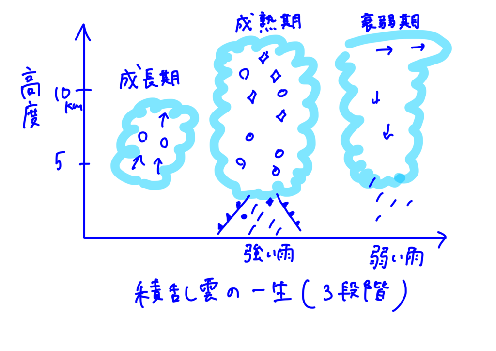 f:id:meteorolo:20190224174021p:plain