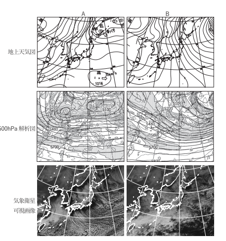 f:id:meteorolo:20190320190416p:plain