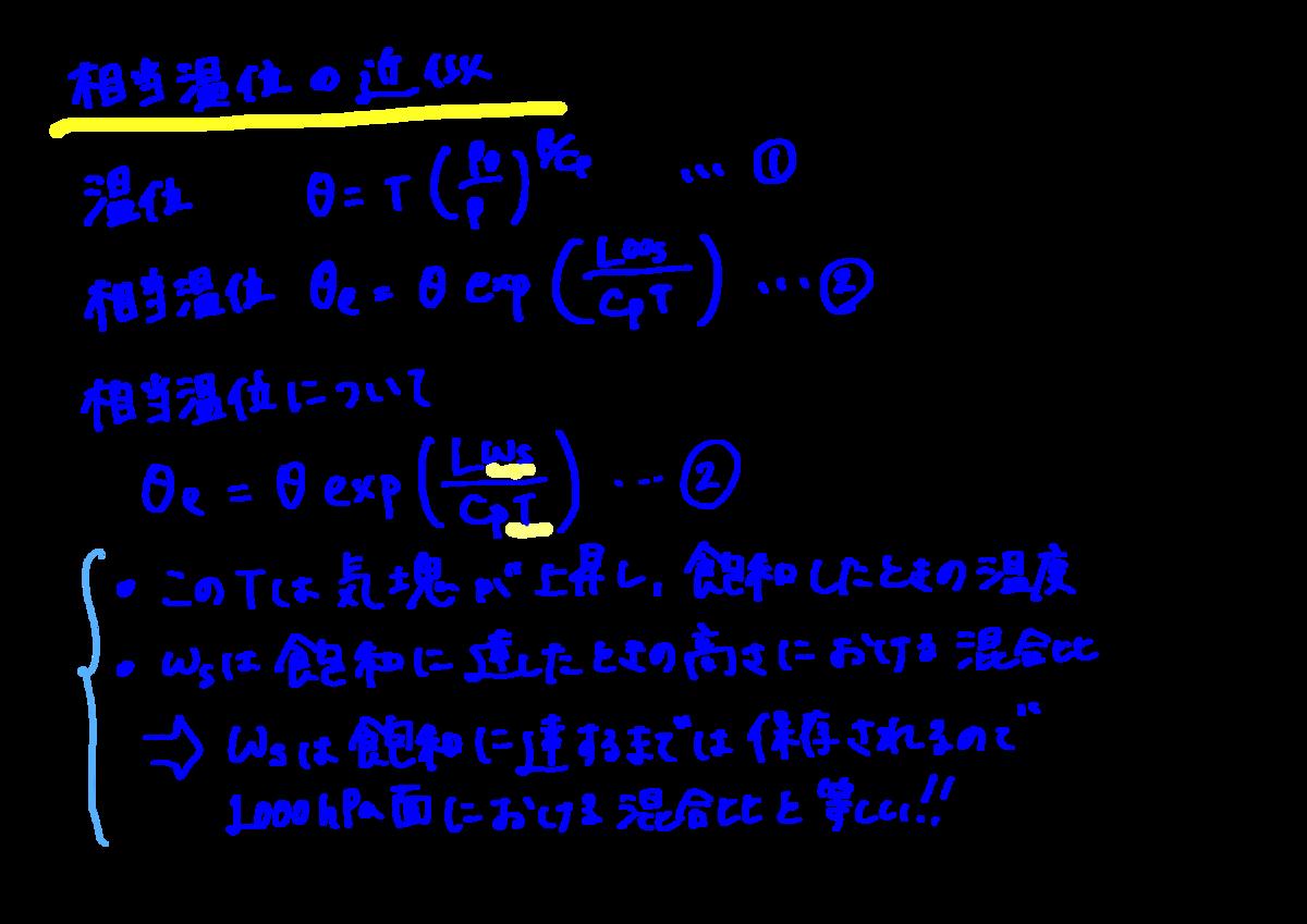 f:id:meteorolo:20190425234120p:plain