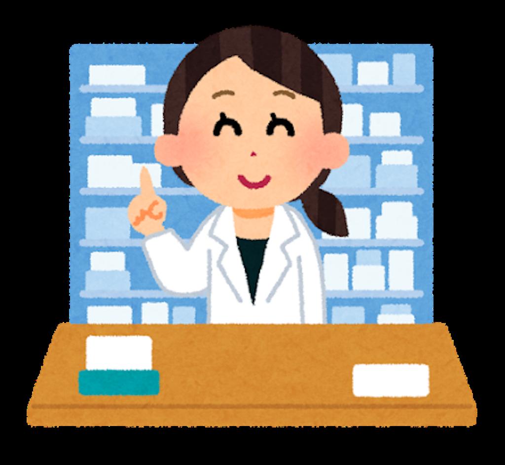 f:id:method-of-pharmacist:20160709150122p:image