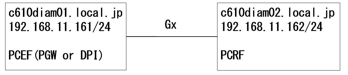 f:id:metonymical:20190608140611p:plain