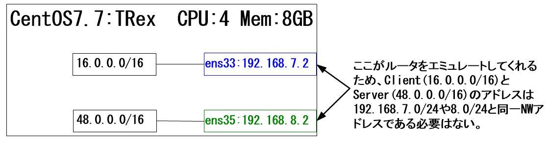 f:id:metonymical:20200724154732j:plain