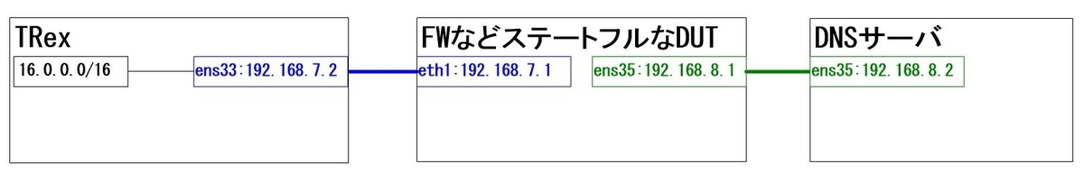 f:id:metonymical:20200801155420j:plain