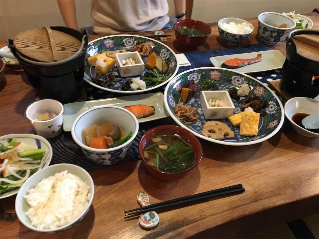 一富士の朝食