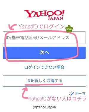 ヤフーIDのログインページ画像