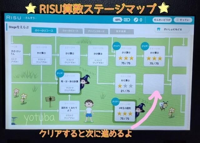 RISU算数(リス算数)のステージマップ