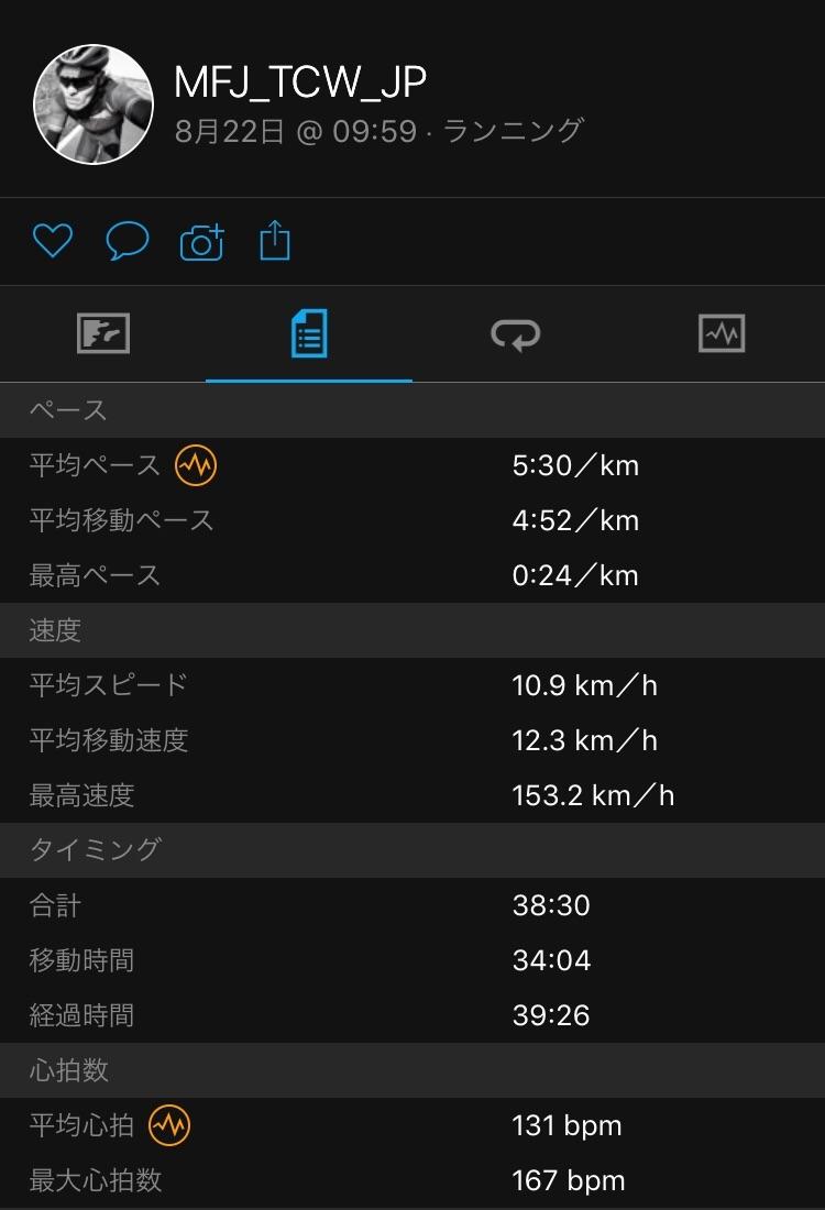 f:id:mfj_maap_jp:20180825212409j:image