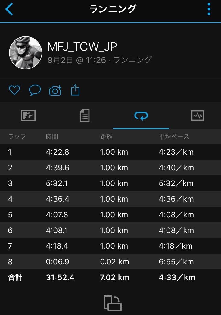 f:id:mfj_maap_jp:20180914003057j:image