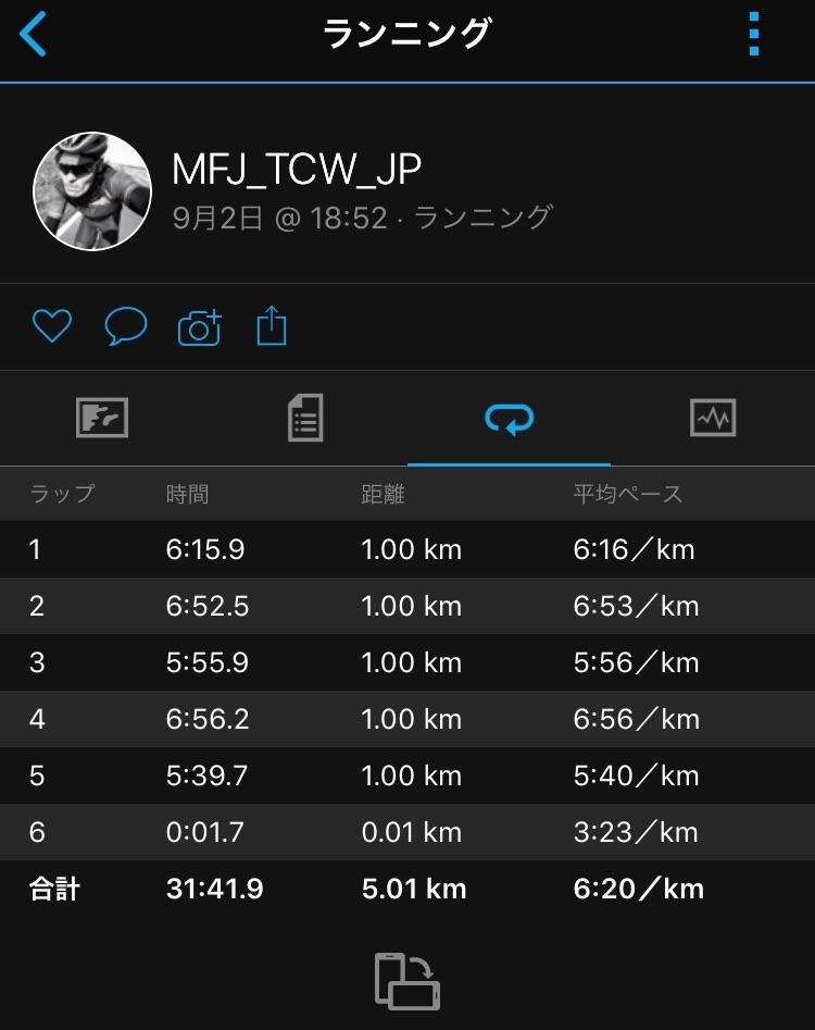 f:id:mfj_maap_jp:20180914003152j:image