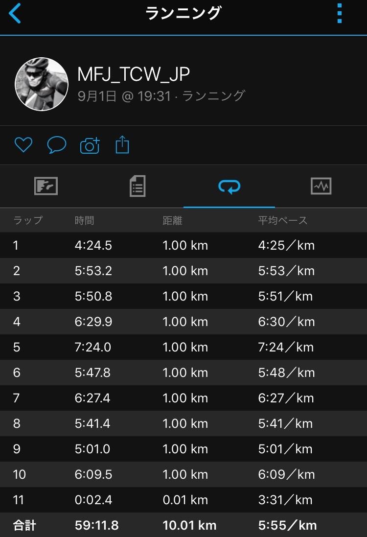 f:id:mfj_maap_jp:20180914012650j:image
