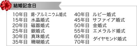 f:id:mfuku4585:20170816232301j:plain