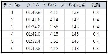 f:id:mgmkun:20210309153753j:plain