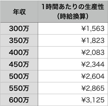 f:id:mgxc2:20190514175843p:plain
