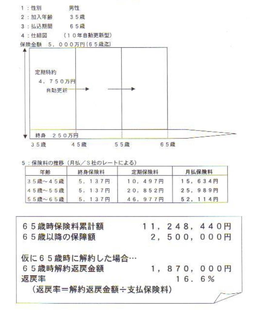 f:id:mharutaro:20160529191441p:plain
