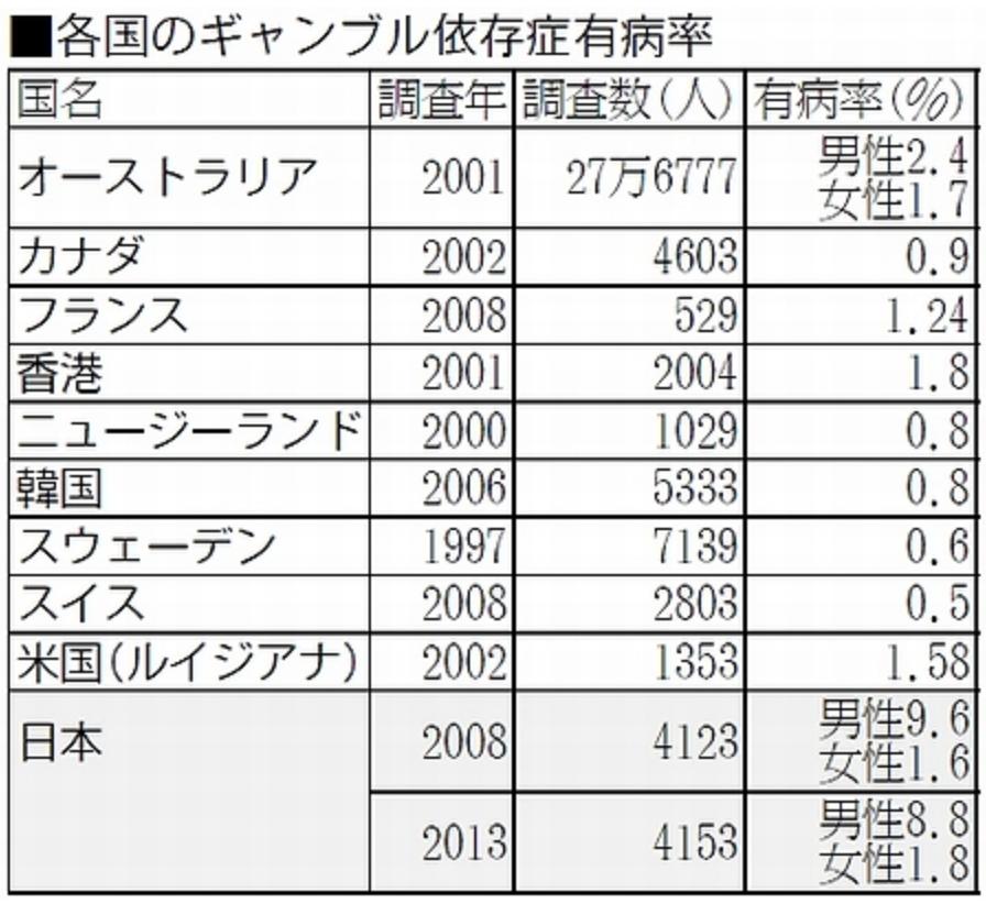 f:id:mharutaro:20170909141008p:plain