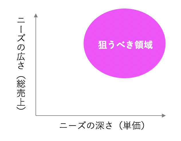 f:id:mharutaro:20181124144621p:plain
