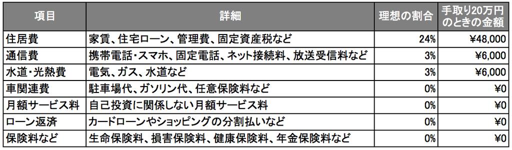 f:id:mharutaro:20181224184437p:plain