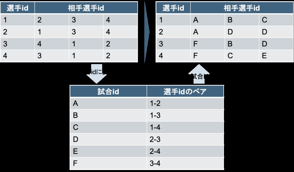 f:id:mhiro216:20190908141016p:plain