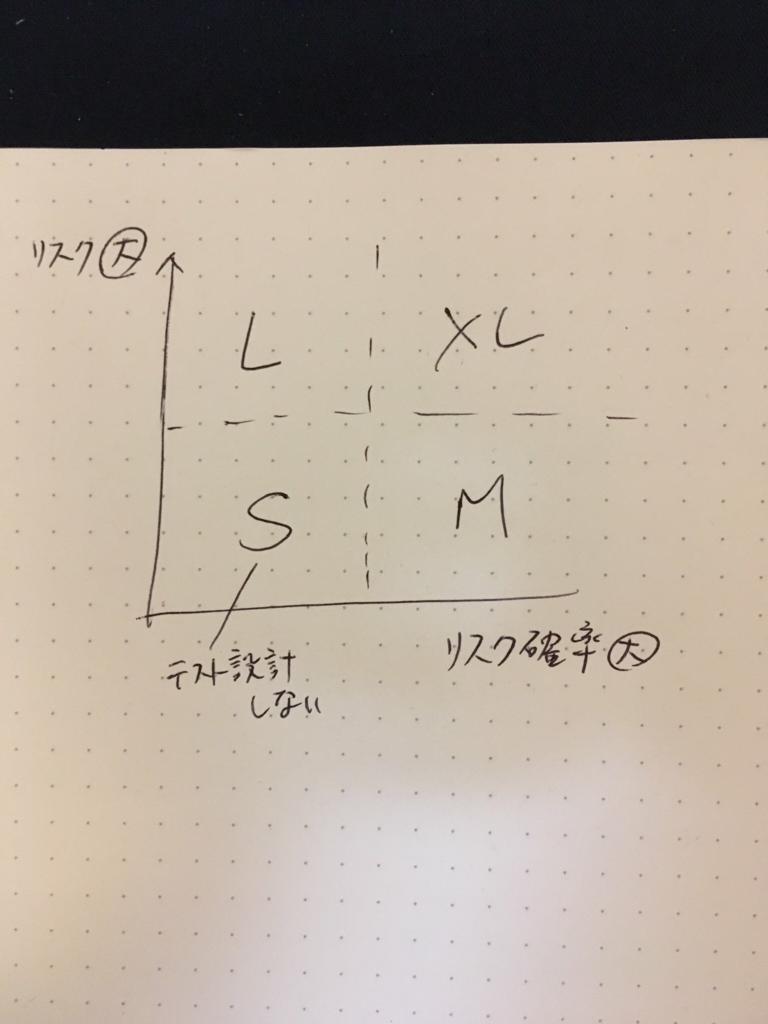f:id:mhlyc:20171205235904p:plain