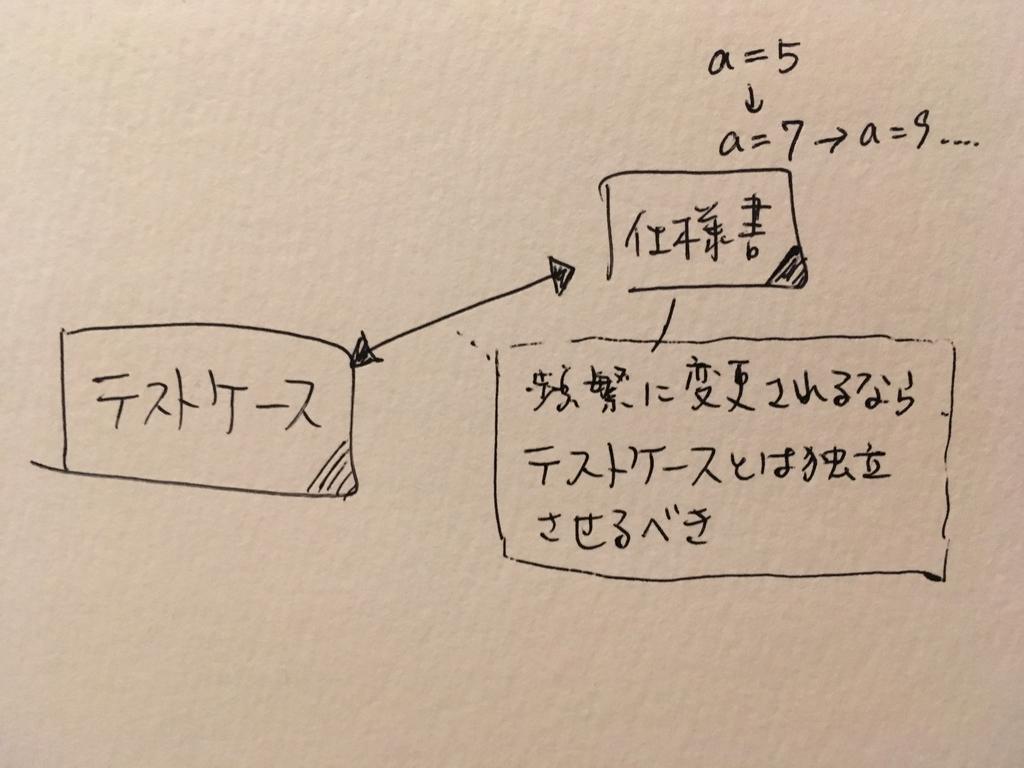 f:id:mhlyc:20181207004308j:plain