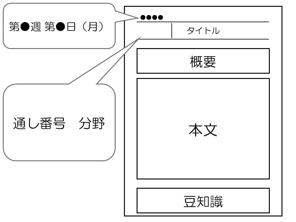 f:id:mi-Rei:20200503180548j:plain