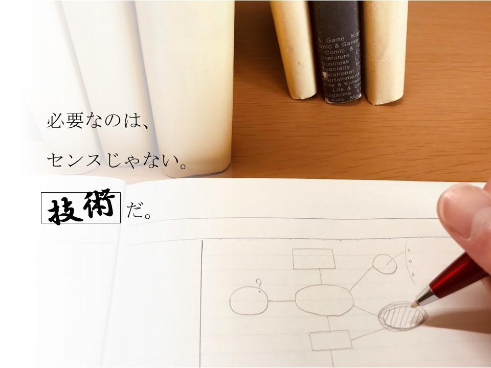 f:id:mi-Rei:20200515231633j:plain