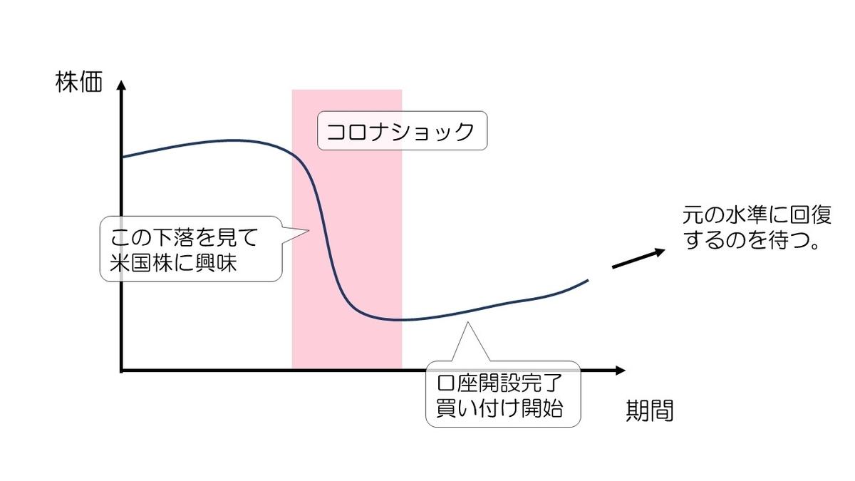 f:id:mi-Rei:20200527173237j:plain
